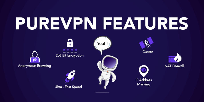 PureVPN Features